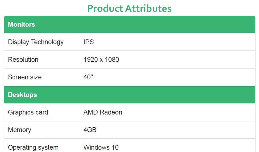 22 product attributes